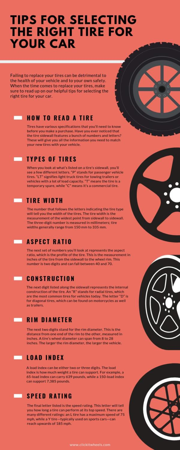 Tips for Selecting the Right Tire for Your Car information
