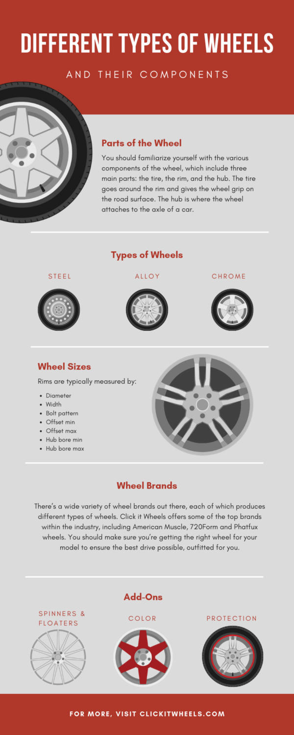 types of car Wheels